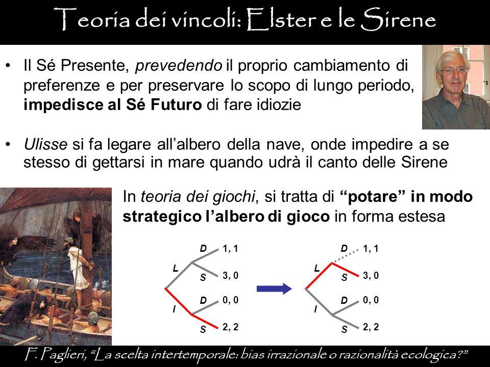 """Teoria dei vincoli: Elster e le Sirene F. Paglieri, """"La scelta intertemporale: bias irrazionale o razionalità ecologica?"""" Il Sé Presente, prevedendo i"""