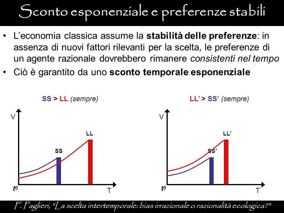 """Sconto esponenziale e preferenze stabili F. Paglieri, """"La scelta intertemporale: bias irrazionale o razionalità ecologica?"""" L'economia classica assume"""