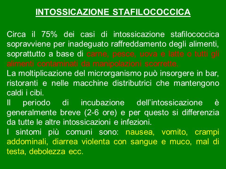 INTOSSICAZIONE STAFILOCOCCICA Circa il 75% dei casi di intossicazione stafilococcica sopravviene per inadeguato raffreddamento degli alimenti, sopratt