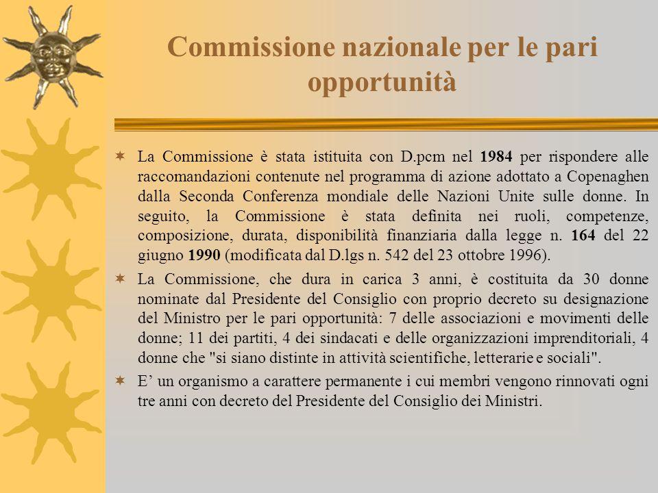 Commissione nazionale per le pari opportunità  La Commissione è stata istituita con D.pcm nel 1984 per rispondere alle raccomandazioni contenute nel programma di azione adottato a Copenaghen dalla Seconda Conferenza mondiale delle Nazioni Unite sulle donne.