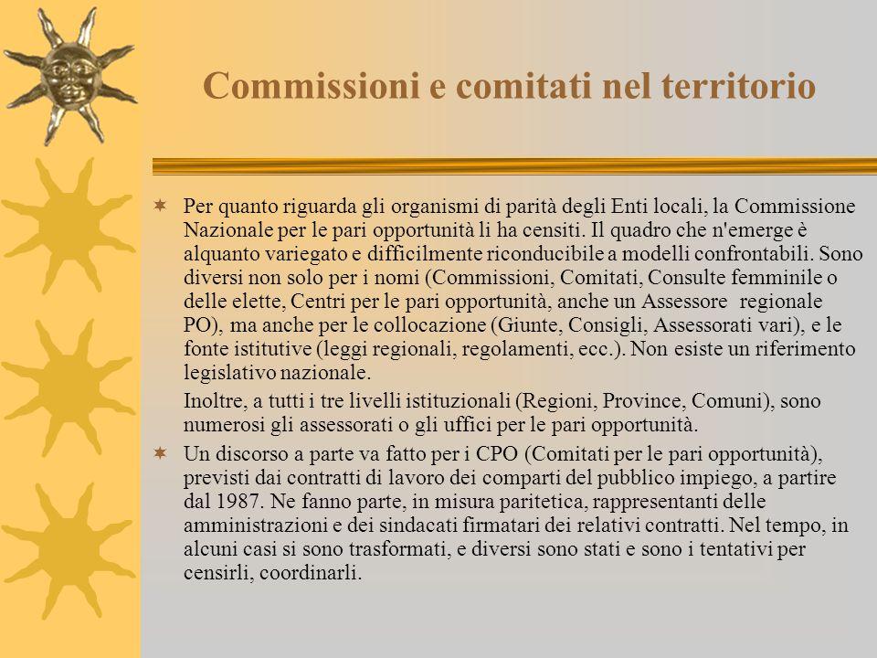 Commissioni e comitati nel territorio  Per quanto riguarda gli organismi di parità degli Enti locali, la Commissione Nazionale per le pari opportunità li ha censiti.