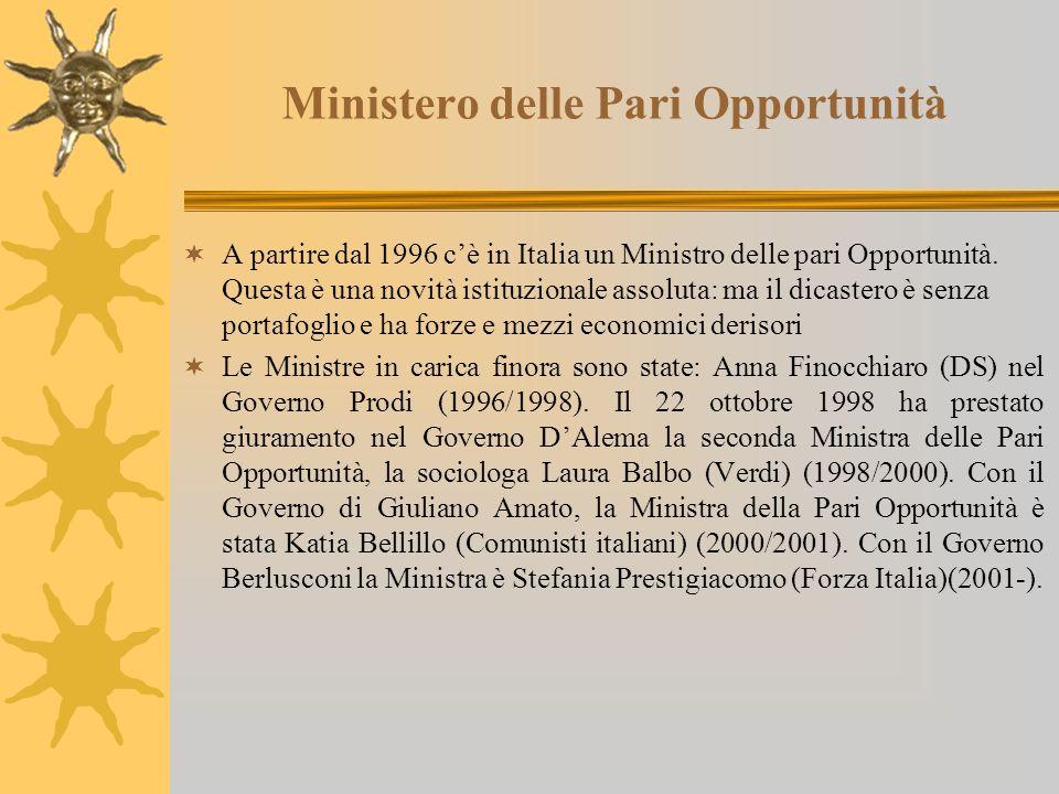 Ministero delle Pari Opportunità  A partire dal 1996 c'è in Italia un Ministro delle pari Opportunità.