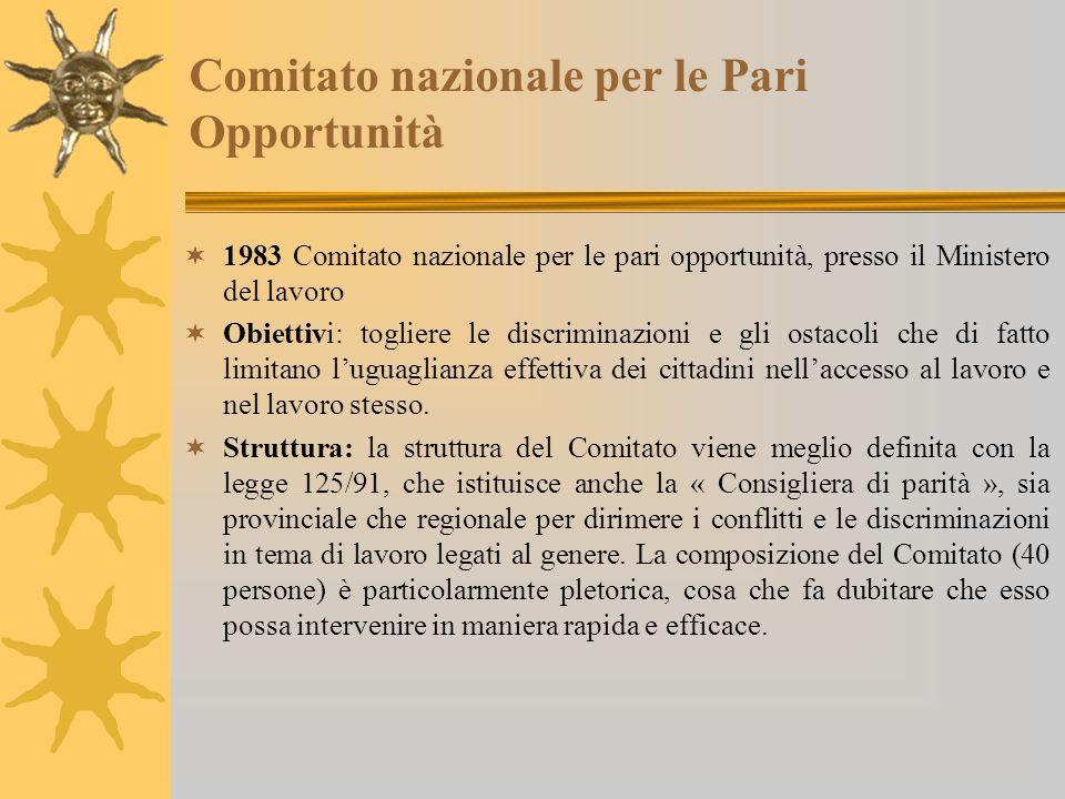 Comitato nazionale per le Pari Opportunità  1983 Comitato nazionale per le pari opportunità, presso il Ministero del lavoro  Obiettivi: togliere le discriminazioni e gli ostacoli che di fatto limitano l'uguaglianza effettiva dei cittadini nell'accesso al lavoro e nel lavoro stesso.