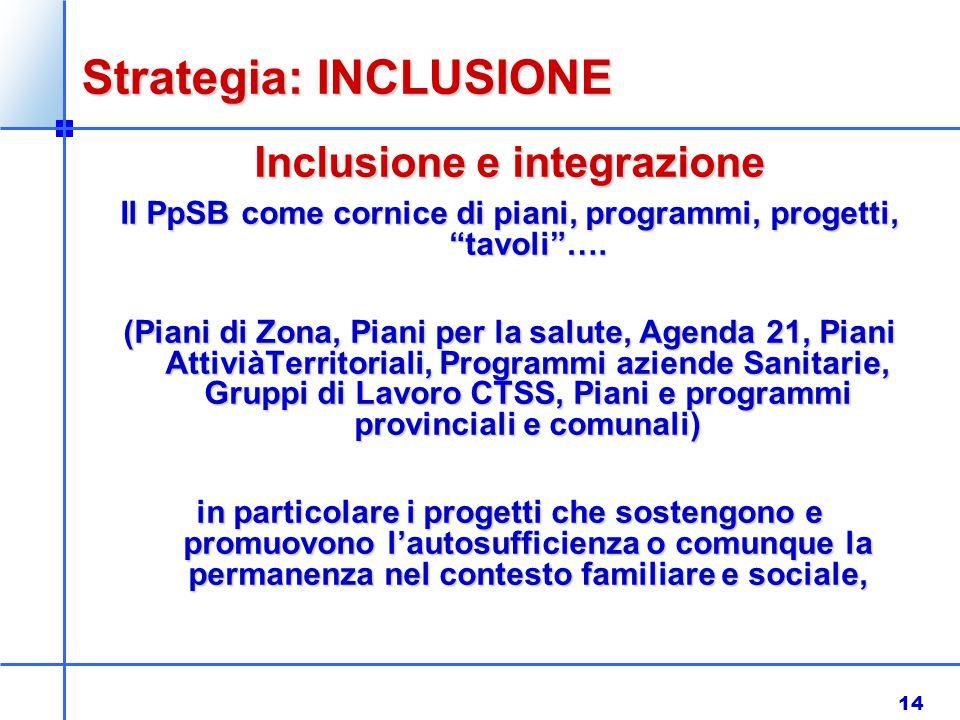 """14 Inclusione e integrazione Il PpSB come cornice di piani, programmi, progetti, """"tavoli""""…. (Piani di Zona, Piani per la salute, Agenda 21, Piani Atti"""