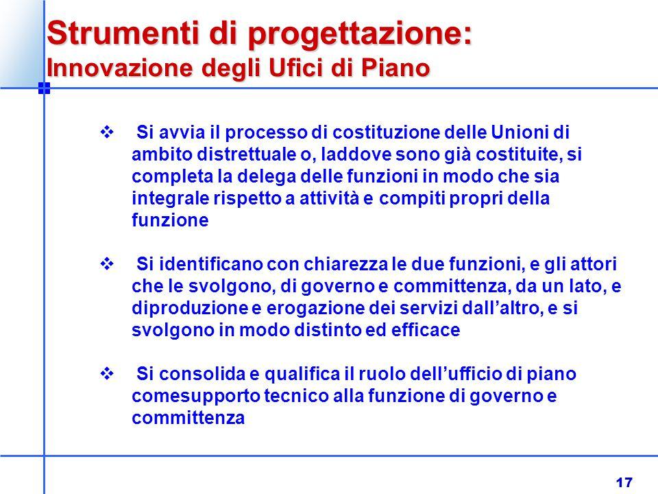 17 Strumenti di progettazione: Innovazione degli Ufici di Piano  Si avvia il processo di costituzione delle Unioni di ambito distrettuale o, laddove