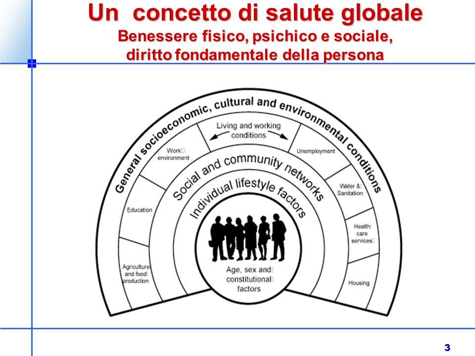 3 Un concetto di salute globale Benessere fisico, psichico e sociale, diritto fondamentale della persona