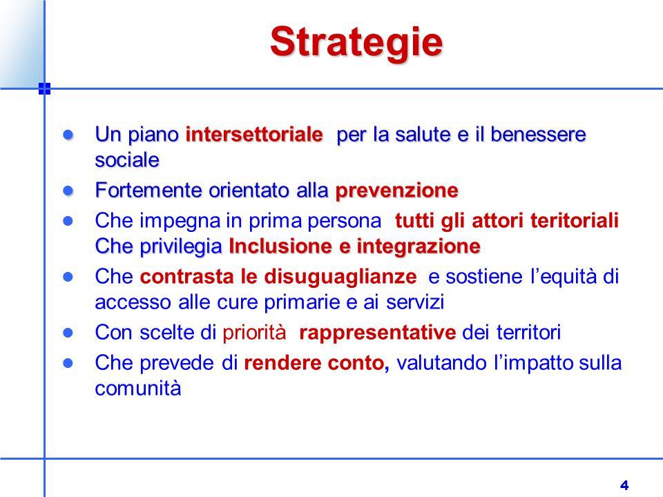 4 Strategie Strategie Un piano intersettoriale per la salute e il benessere sociale Un piano intersettoriale per la salute e il benessere sociale Fort