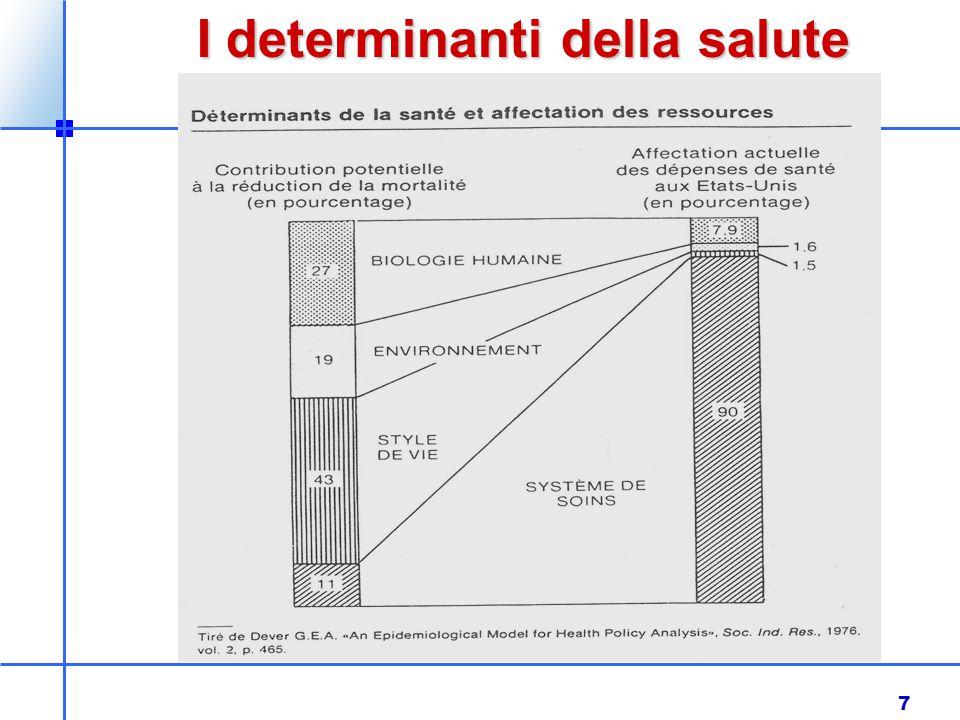 7 I determinanti della salute I determinanti della salute Contributo di alcune cause