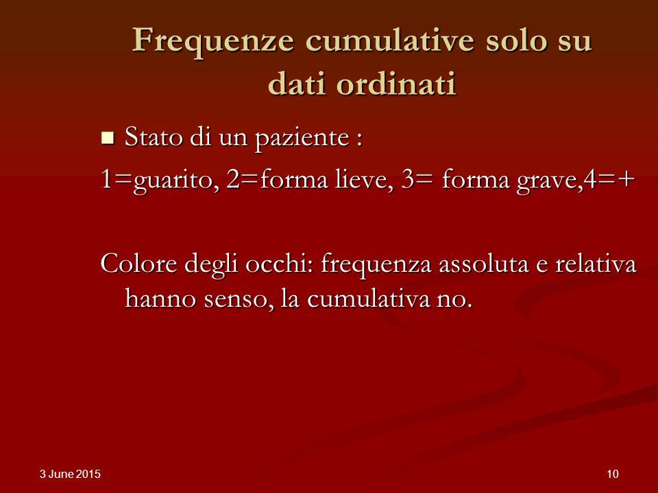 10 Frequenze cumulative solo su dati ordinati Stato di un paziente : Stato di un paziente : 1=guarito, 2=forma lieve, 3= forma grave,4=+ Colore degli occhi: frequenza assoluta e relativa hanno senso, la cumulativa no.
