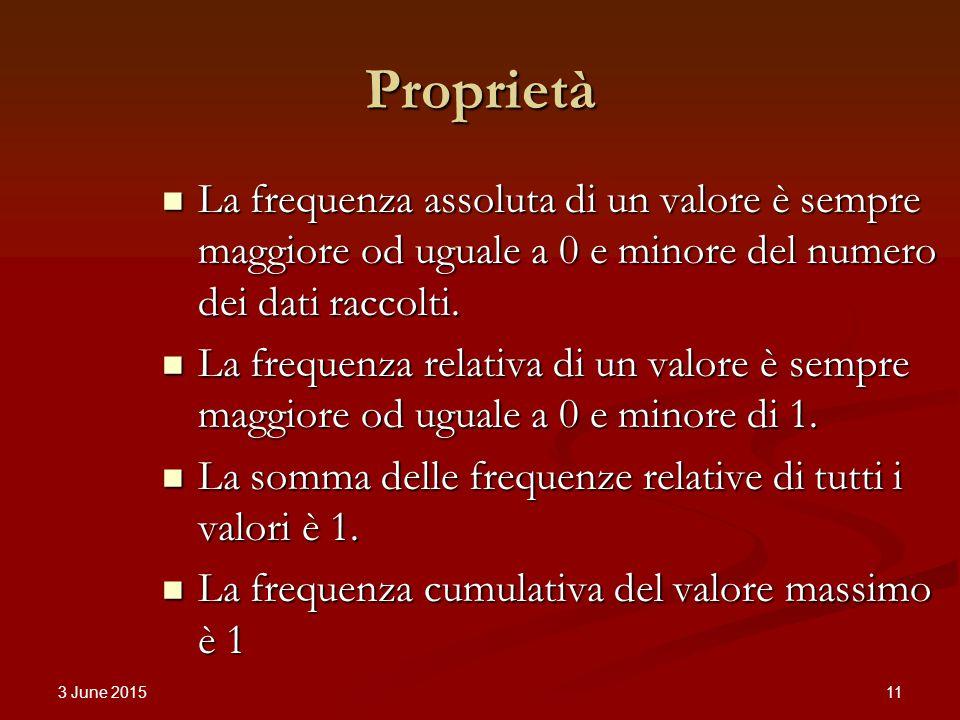 3 June 2015 11 Proprietà La frequenza assoluta di un valore è sempre maggiore od uguale a 0 e minore del numero dei dati raccolti.