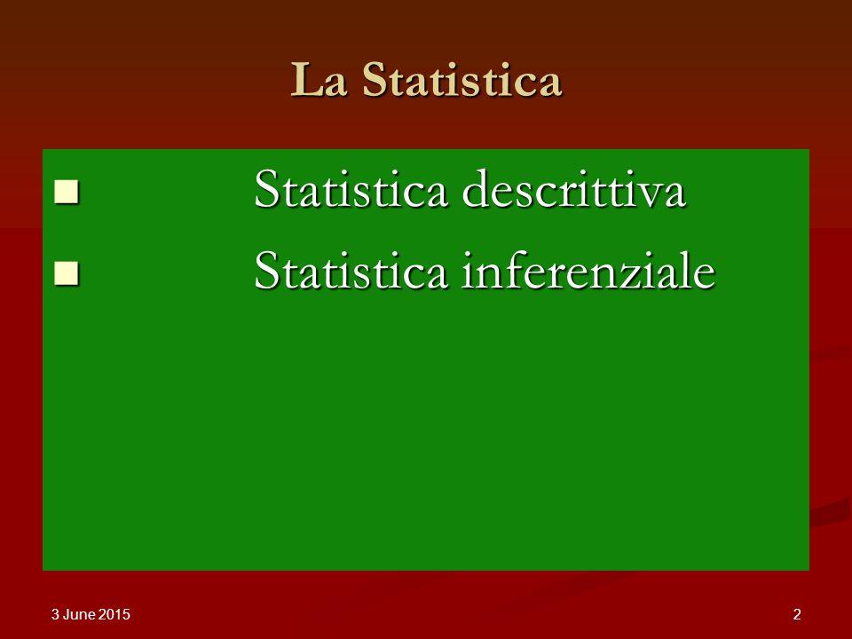 3 June 2015 2 La Statistica Statistica descrittiva Statistica descrittiva Statistica inferenziale Statistica inferenziale