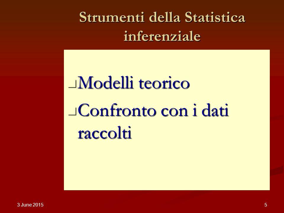 3 June 2015 5 Strumenti della Statistica inferenziale Modelli teorico Modelli teorico Confronto con i dati raccolti Confronto con i dati raccolti