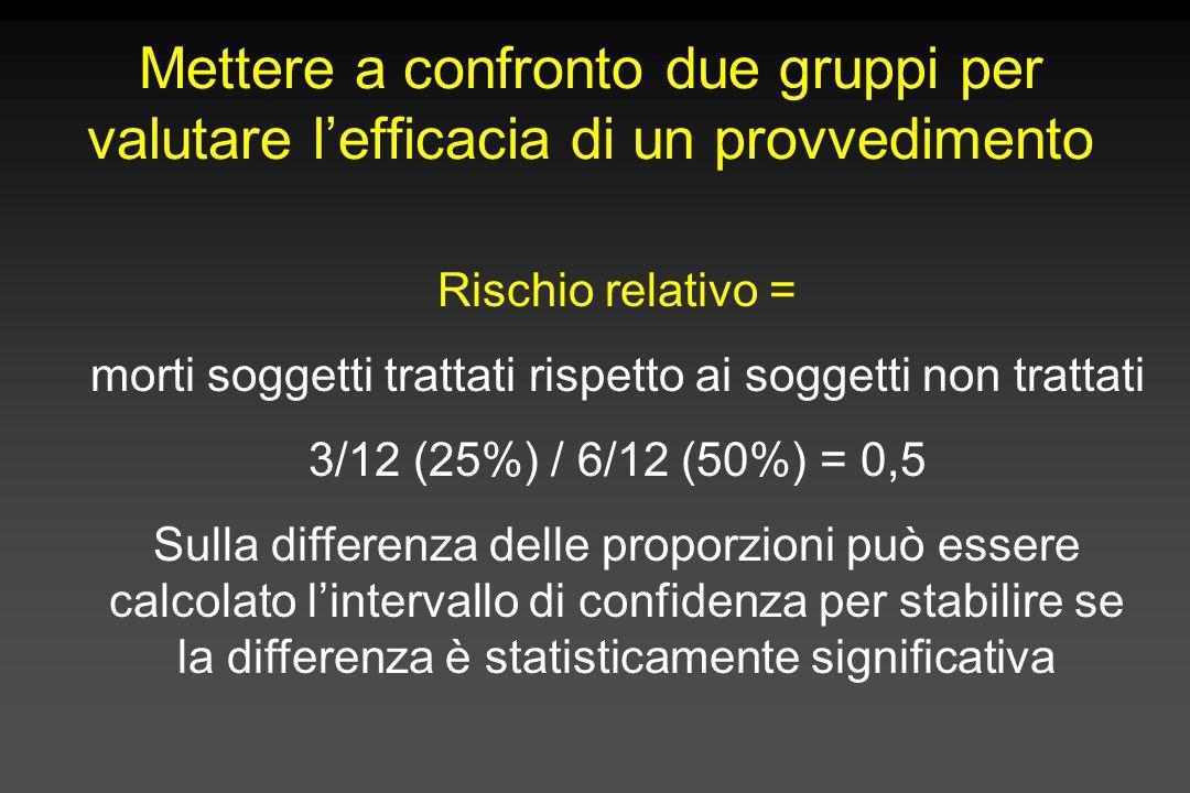 Mettere a confronto due gruppi per valutare l'efficacia di un provvedimento Rischio relativo = morti soggetti trattati rispetto ai soggetti non tratta