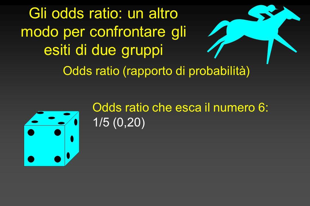 Gli odds ratio: un altro modo per confrontare gli esiti di due gruppi Odds ratio (rapporto di probabilità) Odds ratio che esca il numero 6: 1/5 (0,20)