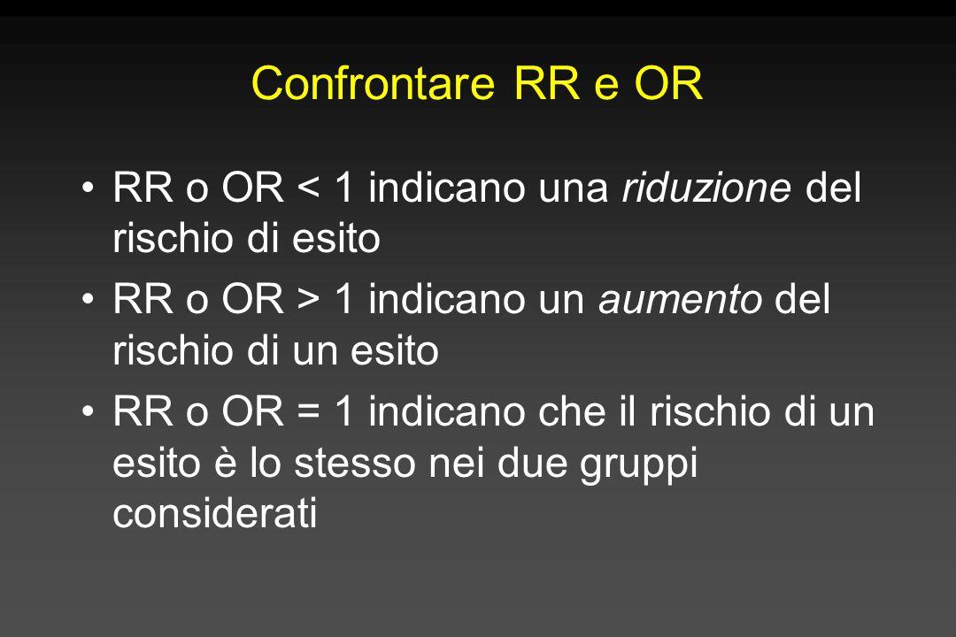 Confrontare RR e OR RR o OR < 1 indicano una riduzione del rischio di esito RR o OR > 1 indicano un aumento del rischio di un esito RR o OR = 1 indica