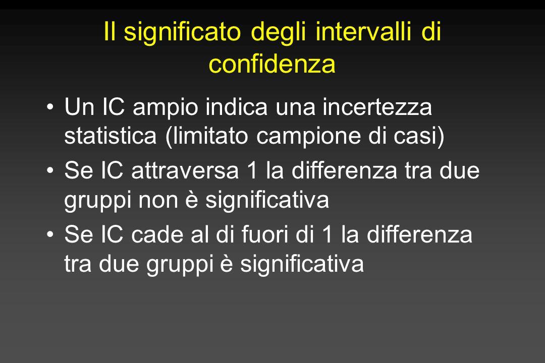 Il significato degli intervalli di confidenza Un IC ampio indica una incertezza statistica (limitato campione di casi) Se IC attraversa 1 la differenz
