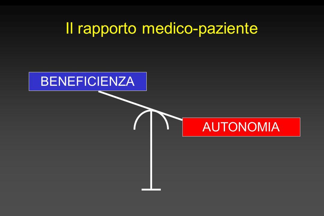 Il rapporto medico-paziente BENEFICIENZA AUTONOMIA