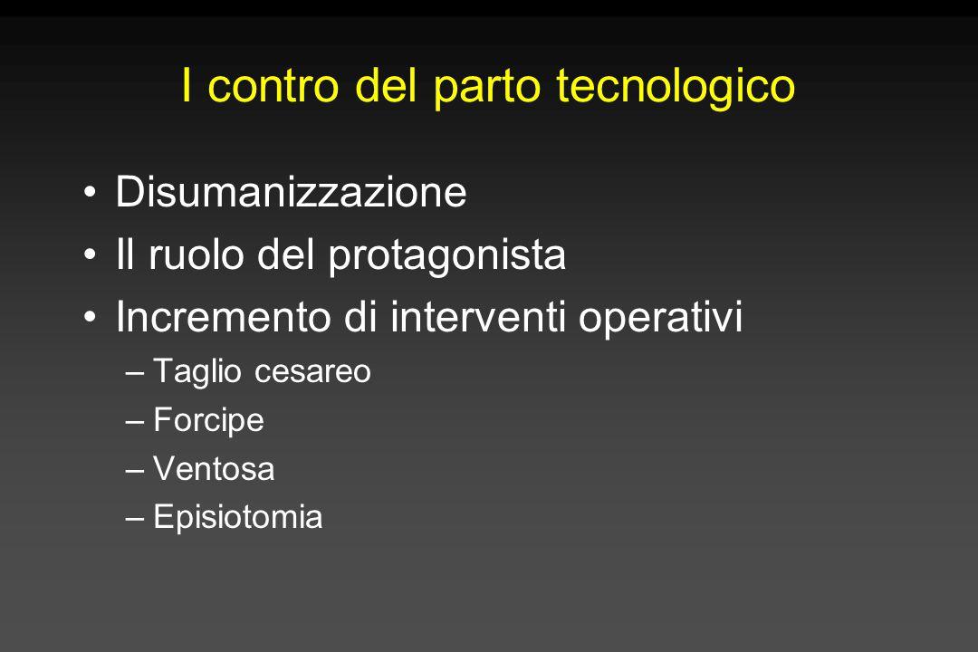 I contro del parto tecnologico Disumanizzazione Il ruolo del protagonista Incremento di interventi operativi –Taglio cesareo –Forcipe –Ventosa –Episio