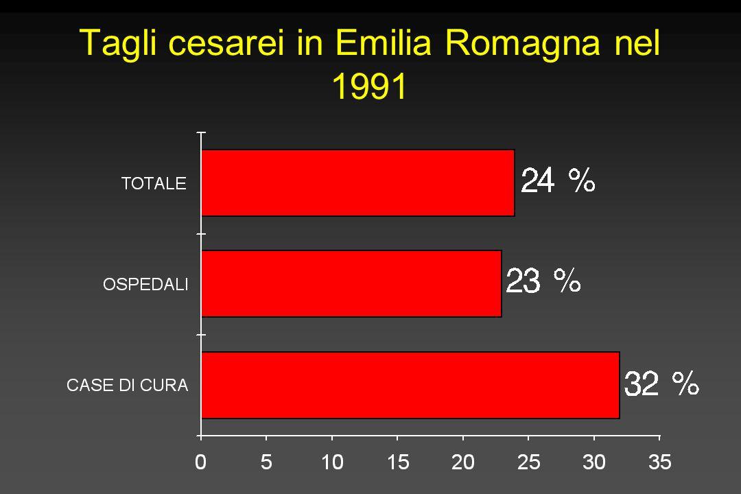 Tagli cesarei in Emilia Romagna nel 1991