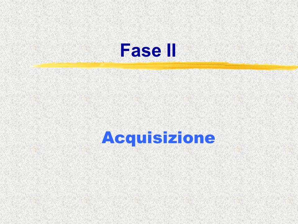 Fase II Acquisizione