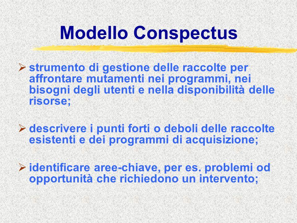 Modello Conspectus  strumento di gestione delle raccolte per affrontare mutamenti nei programmi, nei bisogni degli utenti e nella disponibilità delle