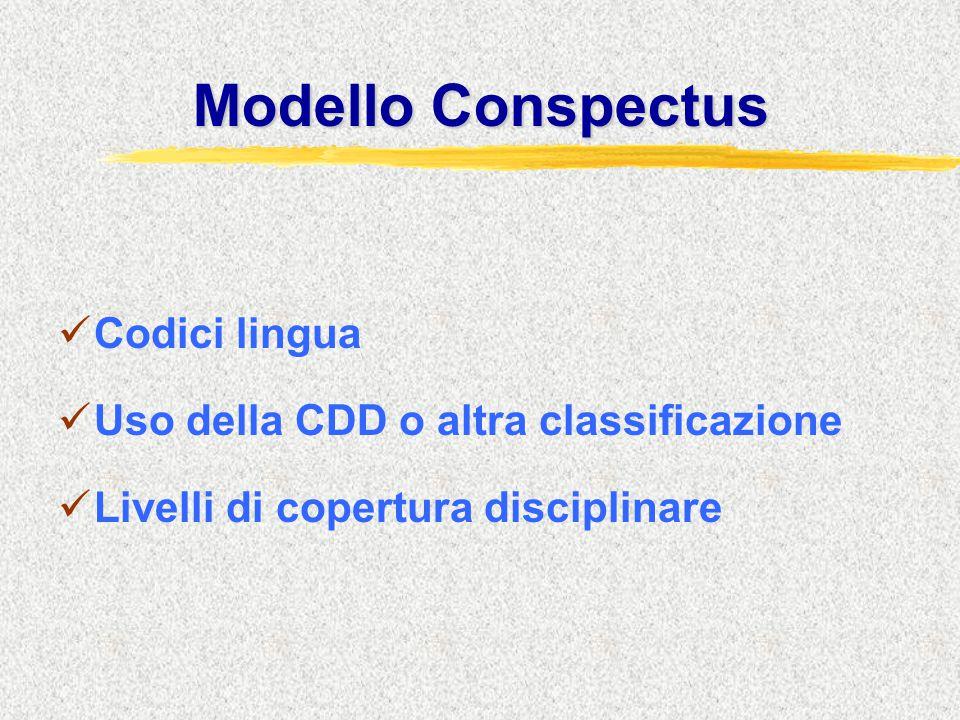 Modello Conspectus Codici lingua Uso della CDD o altra classificazione Livelli di copertura disciplinare
