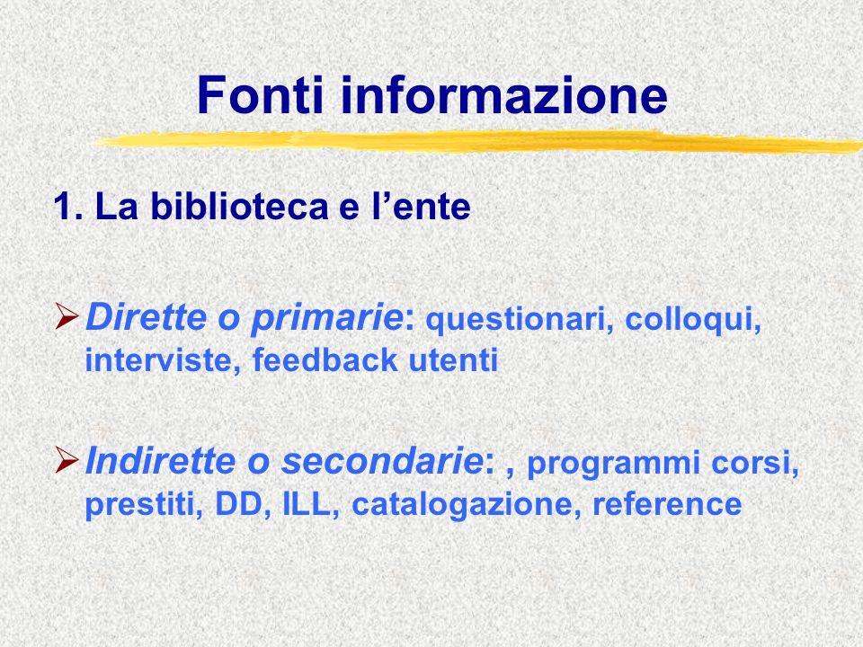 Fonti informazione 1.