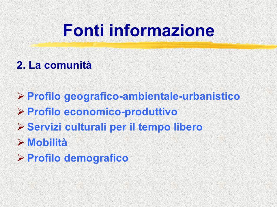 Fonti informazione 2. La comunità  Profilo geografico-ambientale-urbanistico  Profilo economico-produttivo  Servizi culturali per il tempo libero 