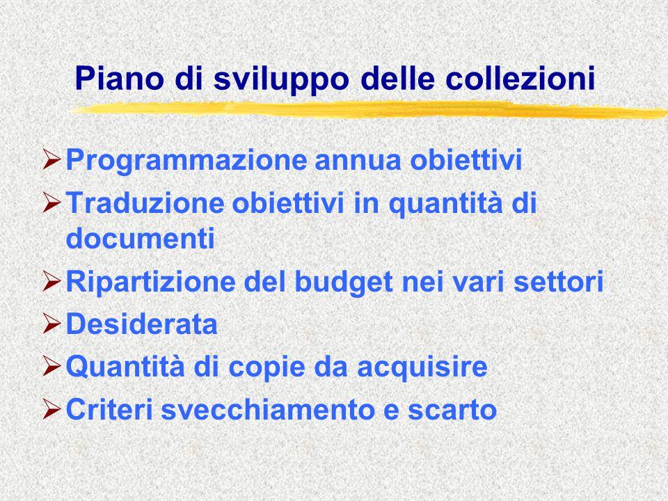 Piano di sviluppo delle collezioni  Programmazione annua obiettivi  Traduzione obiettivi in quantità di documenti  Ripartizione del budget nei vari settori  Desiderata  Quantità di copie da acquisire  Criteri svecchiamento e scarto