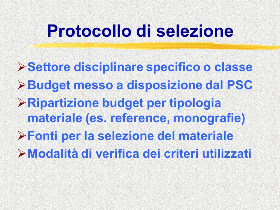 Protocollo di selezione  Settore disciplinare specifico o classe  Budget messo a disposizione dal PSC  Ripartizione budget per tipologia materiale (es.