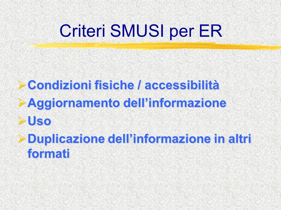 Criteri SMUSI per ER  Condizioni fisiche / accessibilità  Aggiornamento dell'informazione  Uso  Duplicazione dell'informazione in altri formati