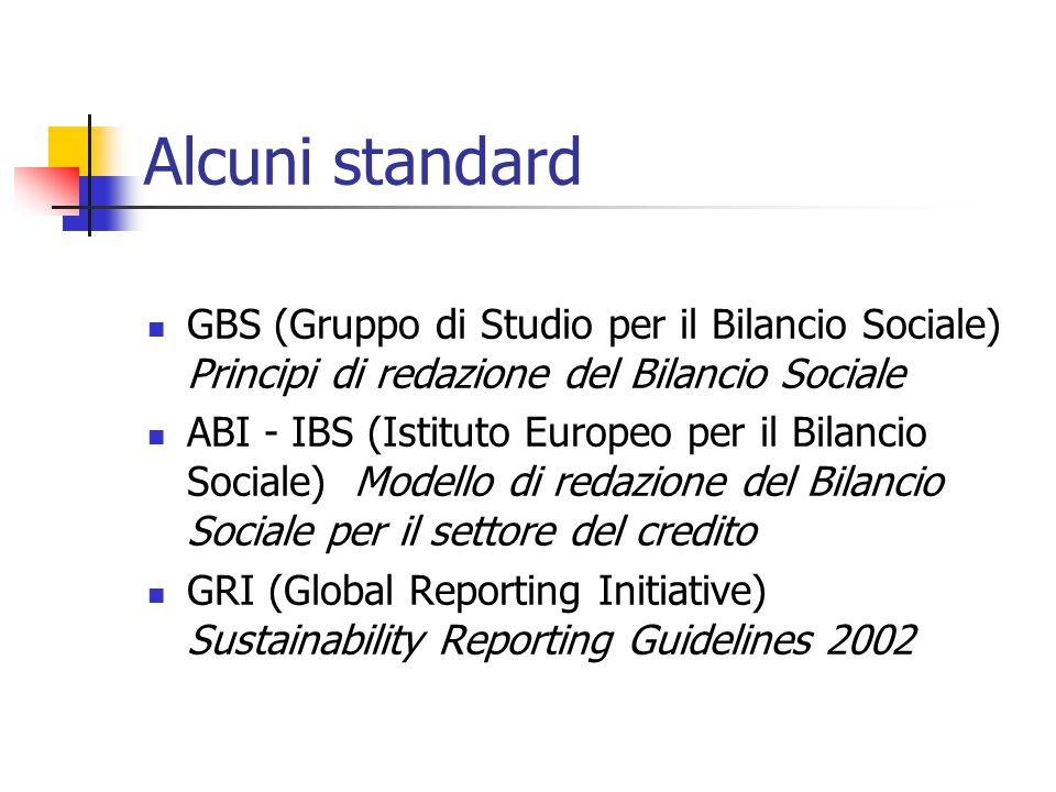 Alcuni standard GBS (Gruppo di Studio per il Bilancio Sociale) Principi di redazione del Bilancio Sociale ABI - IBS (Istituto Europeo per il Bilancio Sociale) Modello di redazione del Bilancio Sociale per il settore del credito GRI (Global Reporting Initiative) Sustainability Reporting Guidelines 2002