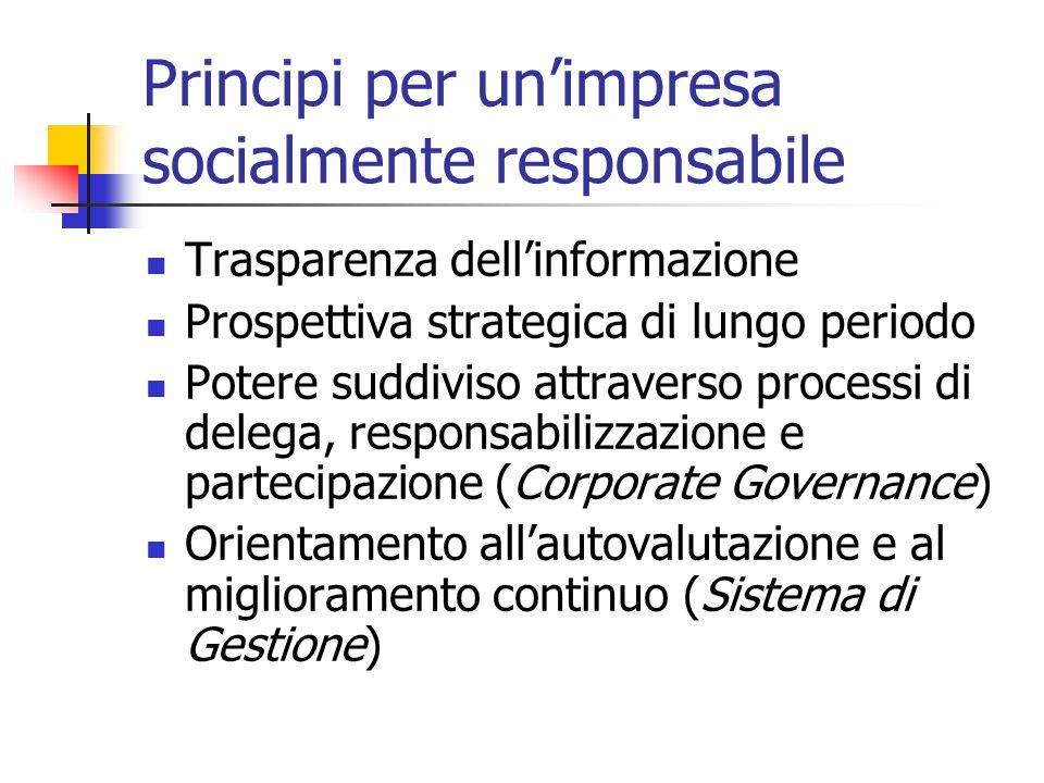 Principi per un'impresa socialmente responsabile Trasparenza dell'informazione Prospettiva strategica di lungo periodo Potere suddiviso attraverso processi di delega, responsabilizzazione e partecipazione (Corporate Governance) Orientamento all'autovalutazione e al miglioramento continuo (Sistema di Gestione)