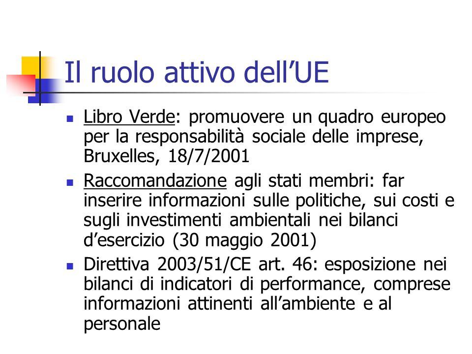 Il ruolo attivo dell'UE Libro Verde: promuovere un quadro europeo per la responsabilità sociale delle imprese, Bruxelles, 18/7/2001 Raccomandazione agli stati membri: far inserire informazioni sulle politiche, sui costi e sugli investimenti ambientali nei bilanci d'esercizio (30 maggio 2001) Direttiva 2003/51/CE art.