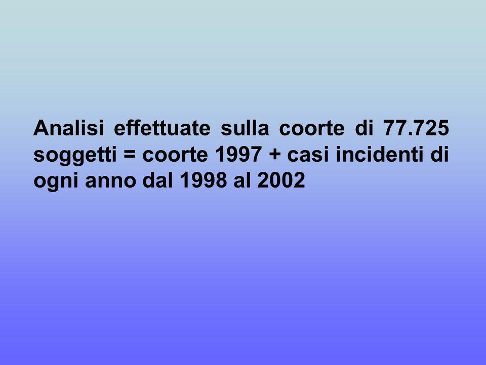 Analisi effettuate sulla coorte di 77.725 soggetti = coorte 1997 + casi incidenti di ogni anno dal 1998 al 2002