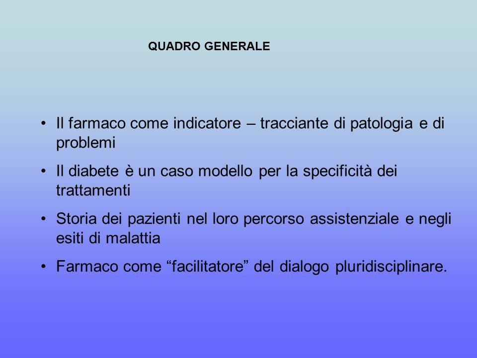 Il farmaco come indicatore – tracciante di patologia e di problemi Il diabete è un caso modello per la specificità dei trattamenti Storia dei pazienti nel loro percorso assistenziale e negli esiti di malattia Farmaco come facilitatore del dialogo pluridisciplinare.