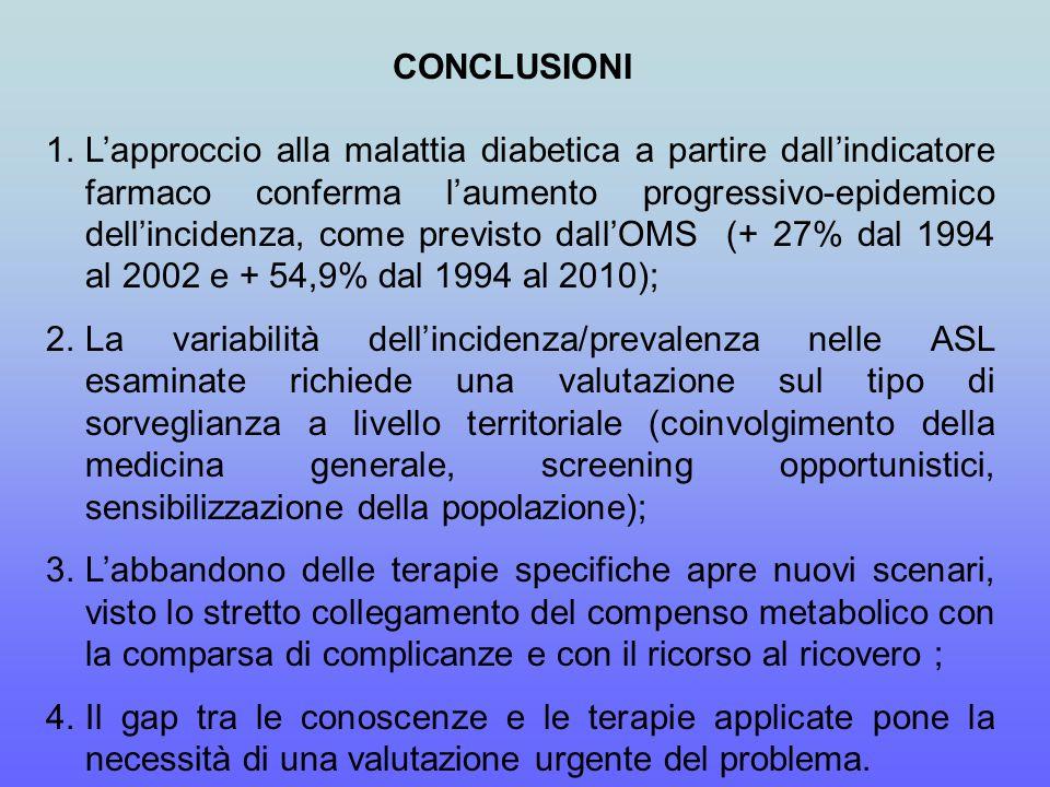 CONCLUSIONI 1.L'approccio alla malattia diabetica a partire dall'indicatore farmaco conferma l'aumento progressivo-epidemico dell'incidenza, come previsto dall'OMS (+ 27% dal 1994 al 2002 e + 54,9% dal 1994 al 2010); 2.La variabilità dell'incidenza/prevalenza nelle ASL esaminate richiede una valutazione sul tipo di sorveglianza a livello territoriale (coinvolgimento della medicina generale, screening opportunistici, sensibilizzazione della popolazione); 3.L'abbandono delle terapie specifiche apre nuovi scenari, visto lo stretto collegamento del compenso metabolico con la comparsa di complicanze e con il ricorso al ricovero ; 4.Il gap tra le conoscenze e le terapie applicate pone la necessità di una valutazione urgente del problema.