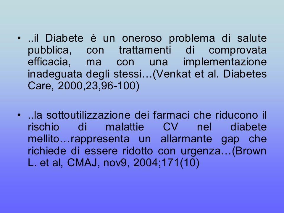 ..il Diabete è un oneroso problema di salute pubblica, con trattamenti di comprovata efficacia, ma con una implementazione inadeguata degli stessi…(Venkat et al.