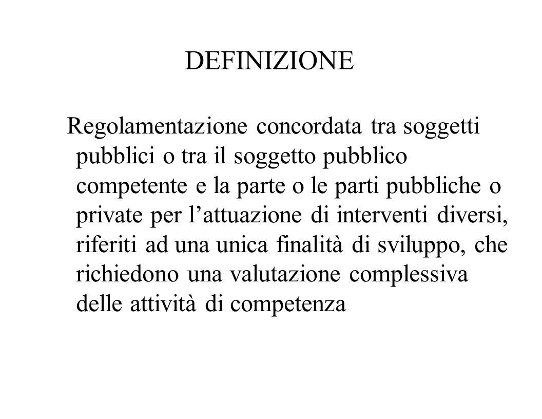DEFINIZIONE Regolamentazione concordata tra soggetti pubblici o tra il soggetto pubblico competente e la parte o le parti pubbliche o private per l'at