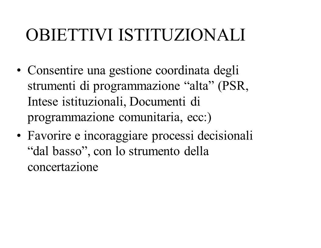 OBIETTIVI ISTITUZIONALI Consentire una gestione coordinata degli strumenti di programmazione alta (PSR, Intese istituzionali, Documenti di programmazione comunitaria, ecc:) Favorire e incoraggiare processi decisionali dal basso , con lo strumento della concertazione