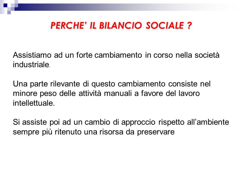 PERCHE' IL BILANCIO SOCIALE .