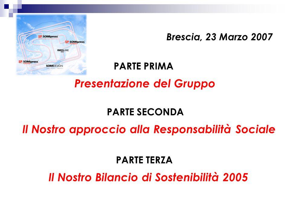 Brescia, 23 Marzo 2007 PARTE PRIMA PARTE SECONDA PARTE TERZA Presentazione del Gruppo Il Nostro approccio alla Responsabilità Sociale Il Nostro Bilancio di Sostenibilità 2005