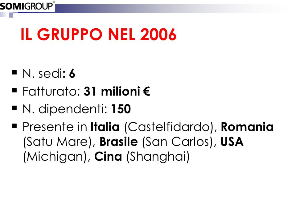 IL GRUPPO NEL 2006  N. sedi : 6  Fatturato: 31 milioni €  N.