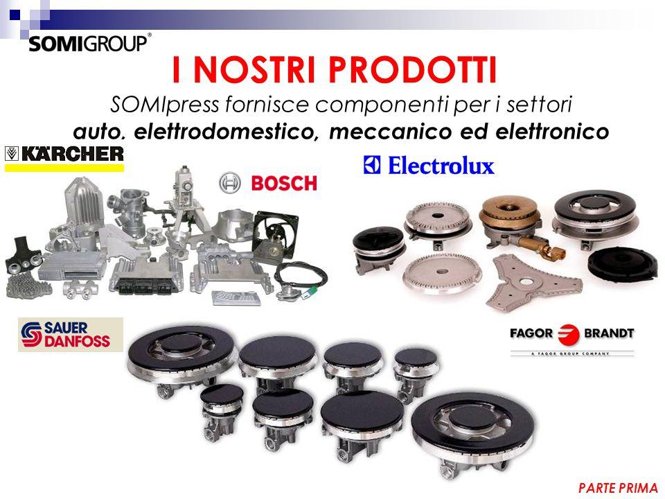 I NOSTRI PRODOTTI SOMIpress fornisce componenti per i settori auto, elettrodomestico, meccanico ed elettronico PARTE PRIMA