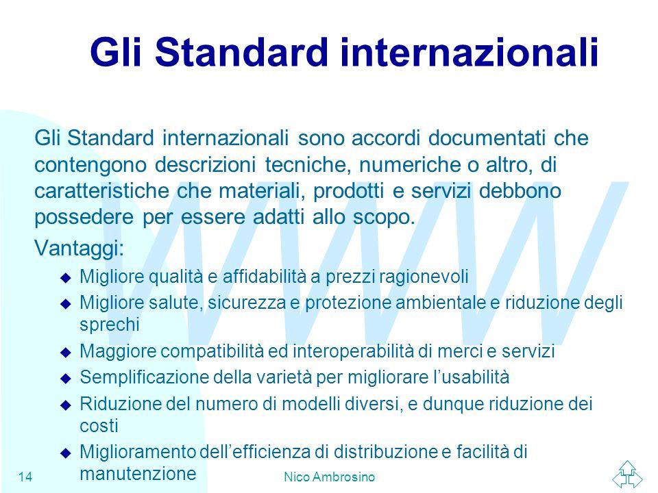 WWW Nico Ambrosino14 Gli Standard internazionali Gli Standard internazionali sono accordi documentati che contengono descrizioni tecniche, numeriche o altro, di caratteristiche che materiali, prodotti e servizi debbono possedere per essere adatti allo scopo.