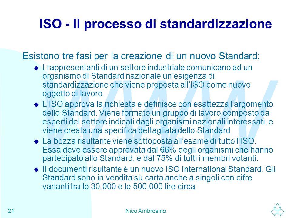 WWW Nico Ambrosino21 ISO - Il processo di standardizzazione Esistono tre fasi per la creazione di un nuovo Standard: u I rappresentanti di un settore industriale comunicano ad un organismo di Standard nazionale un'esigenza di standardizzazione che viene proposta all'ISO come nuovo oggetto di lavoro.