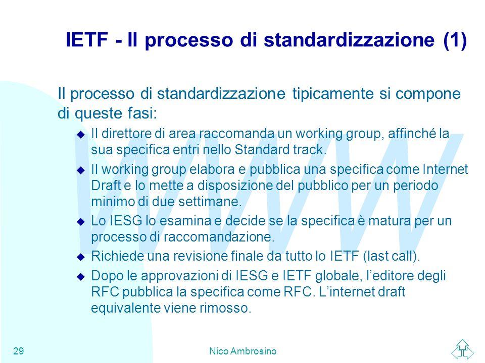 WWW Nico Ambrosino29 IETF - Il processo di standardizzazione (1) Il processo di standardizzazione tipicamente si compone di queste fasi: u Il direttore di area raccomanda un working group, affinché la sua specifica entri nello Standard track.