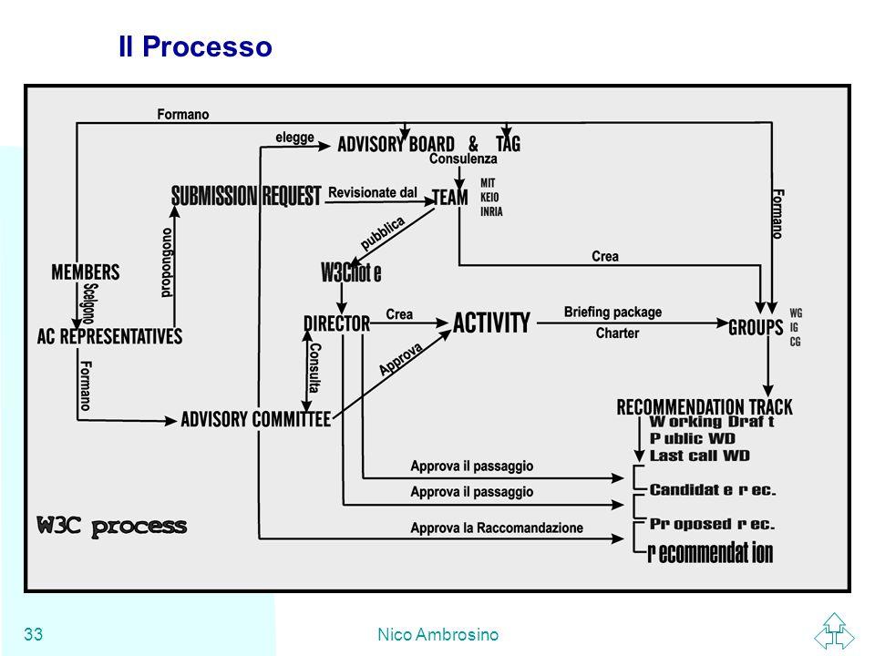 WWW Nico Ambrosino33 Il Processo