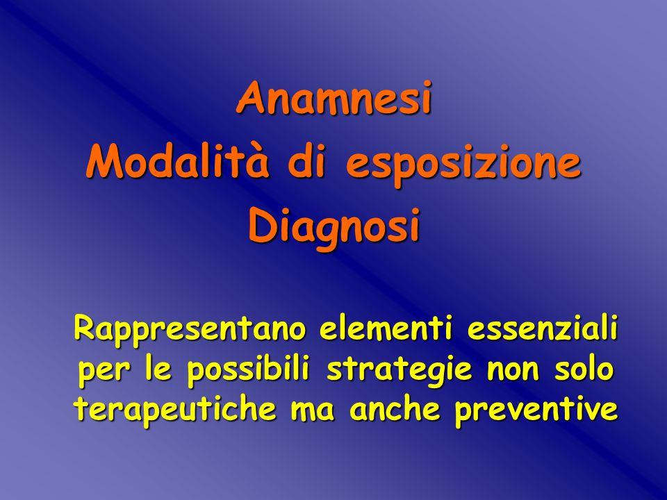 MODALITA' DI ESPOSIZIONE 1) Accidentale 2) Erronea somministrazione 3) Atti intenzionali 4) Maltrattamenti (cfr.