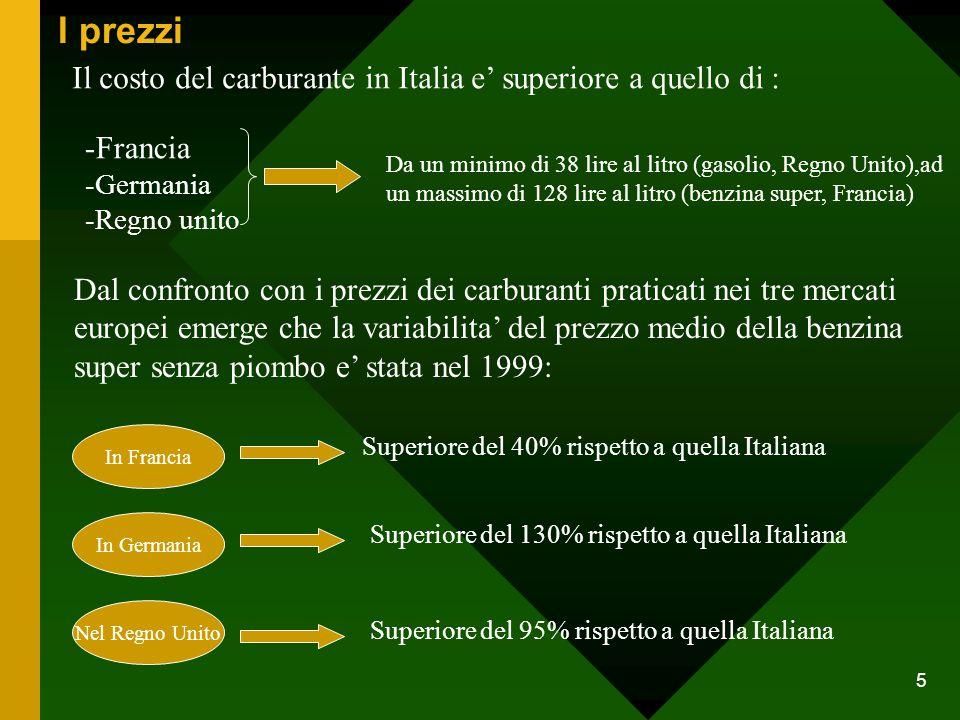 5 I prezzi In Francia Nel Regno Unito In Germania Il costo del carburante in Italia e' superiore a quello di : -Francia -Germania -Regno unito Da un minimo di 38 lire al litro (gasolio, Regno Unito),ad un massimo di 128 lire al litro (benzina super, Francia) Dal confronto con i prezzi dei carburanti praticati nei tre mercati europei emerge che la variabilita' del prezzo medio della benzina super senza piombo e' stata nel 1999: Superiore del 40% rispetto a quella Italiana Superiore del 130% rispetto a quella Italiana Superiore del 95% rispetto a quella Italiana